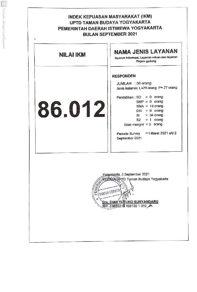 Warta TBY - Hasil Kepuasan Masyarakat (IKM) UPTD Taman Budaya Yogyakarta